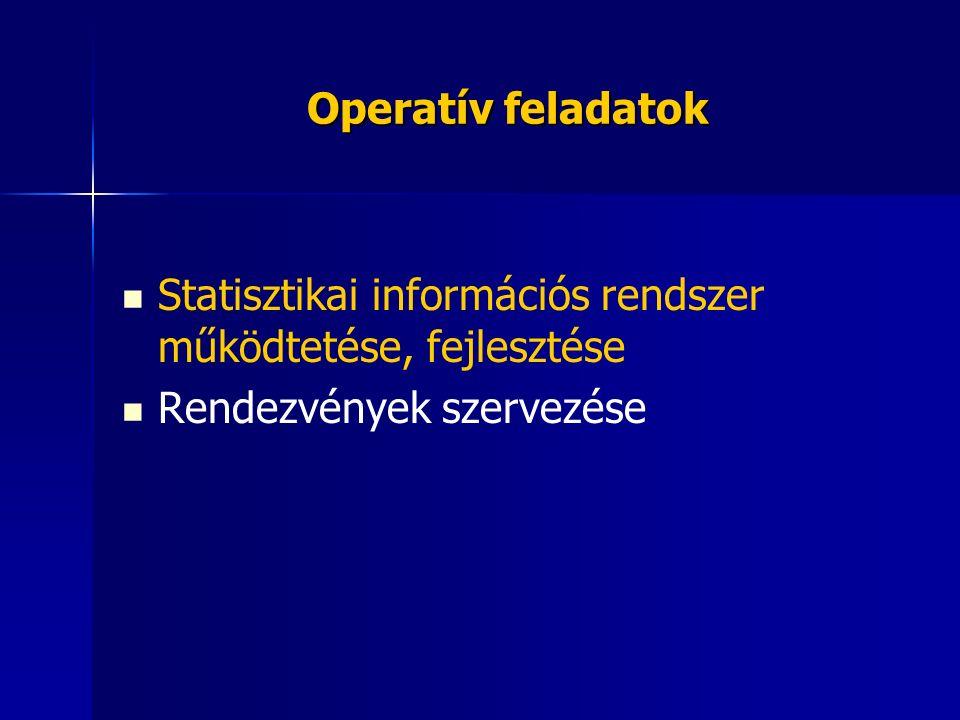 Operatív feladatok Statisztikai információs rendszer működtetése, fejlesztése Rendezvények szervezése