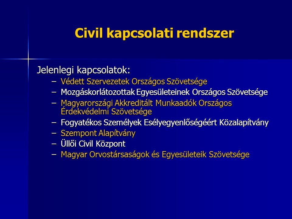 Civil kapcsolati rendszer Jelenlegi kapcsolatok: –Védett Szervezetek Országos Szövetsége –Mozgáskorlátozottak Egyesületeinek Országos Szövetsége –Magy