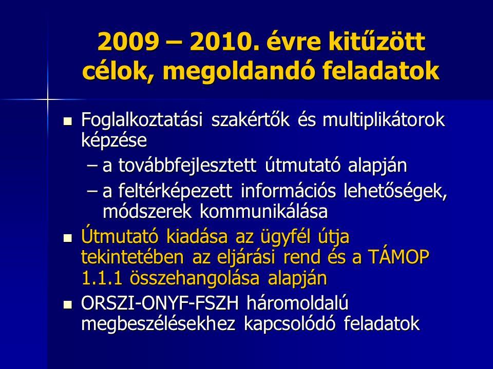 2009 – 2010. évre kitűzött célok, megoldandó feladatok Foglalkoztatási szakértők és multiplikátorok képzése Foglalkoztatási szakértők és multiplikátor