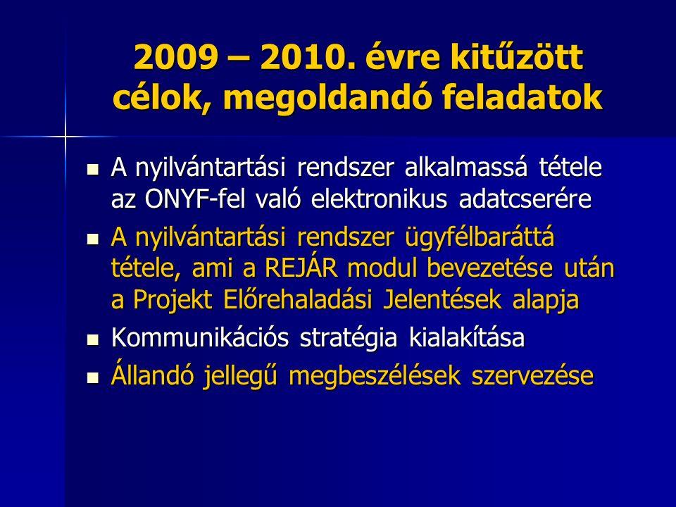 2009 – 2010. évre kitűzött célok, megoldandó feladatok A nyilvántartási rendszer alkalmassá tétele az ONYF-fel való elektronikus adatcserére A nyilván