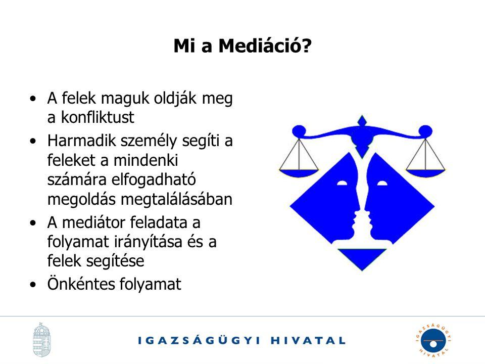 Mi a Mediáció? A felek maguk oldják meg a konfliktust Harmadik személy segíti a feleket a mindenki számára elfogadható megoldás megtalálásában A mediá