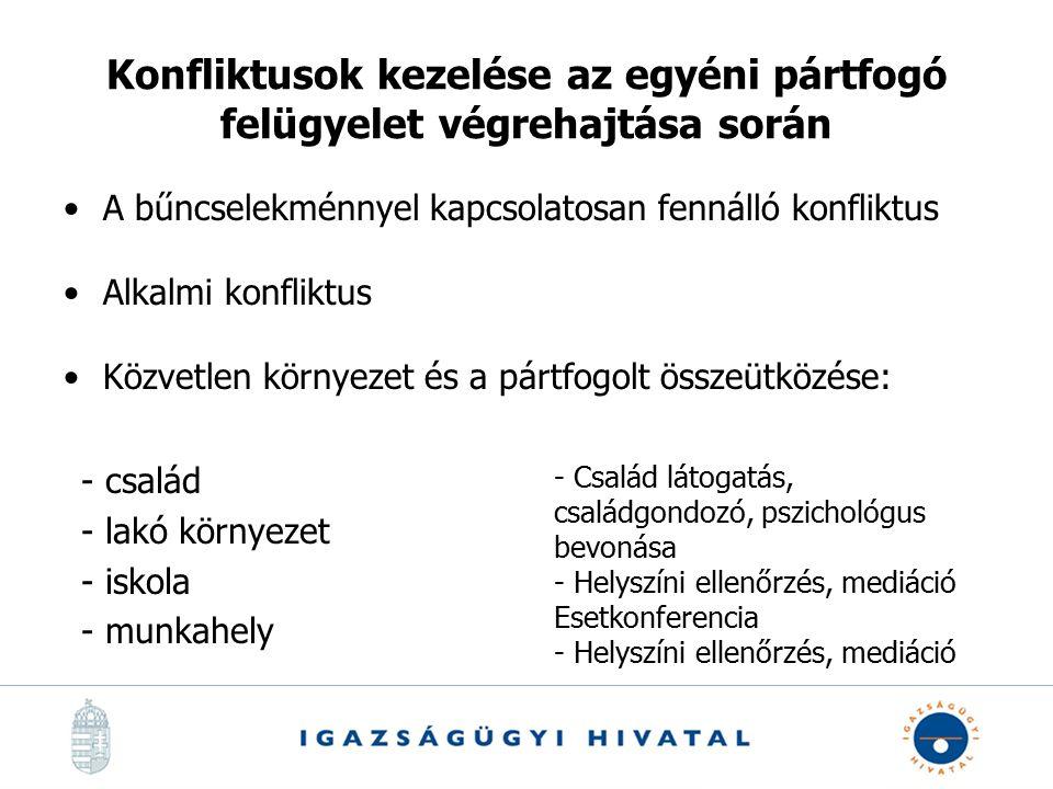 Konfliktusok kezelése az egyéni pártfogó felügyelet végrehajtása során A bűncselekménnyel kapcsolatosan fennálló konfliktus Alkalmi konfliktus Közvetl