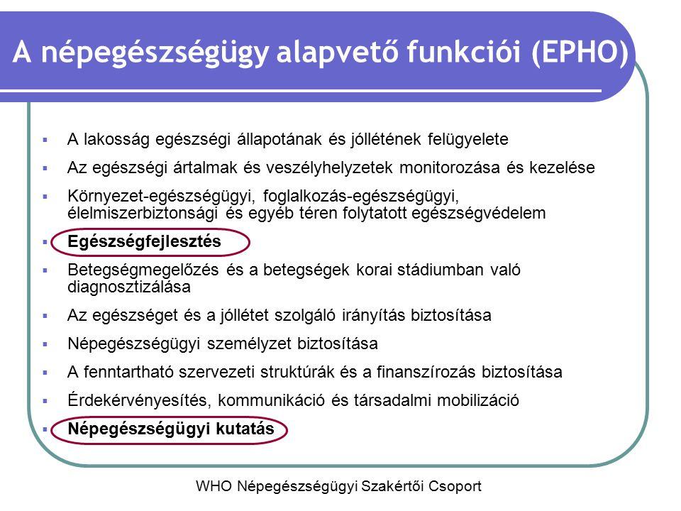 A népegészségügyi funkciók kapcsolatrendszere VÍZIÓ: Fenntartható egészség és jóllét ALAPVETŐ EPHO-k EPHO 4 EPHO 3 EPHO 5 SZOLGÁLTATÁSOK Egészségfejlesztés EgészségvédelemBetegségmegelőzés TÁMOGATÓ EPHO-k INFORMÁCIÓ EPHO 1+2 Felügyelet Monitorozás; reakció-készenlét Információ; egészségi állapot felmérések Irányítás EPHO 6 Népegészségügyi munkaerő EPHO 7 Finanszírozás EPHO 8 Kommunikáció EPHO 9 Kutatás EPHO 10 Review of public health services and capacities in the European Region, 2012, WHO