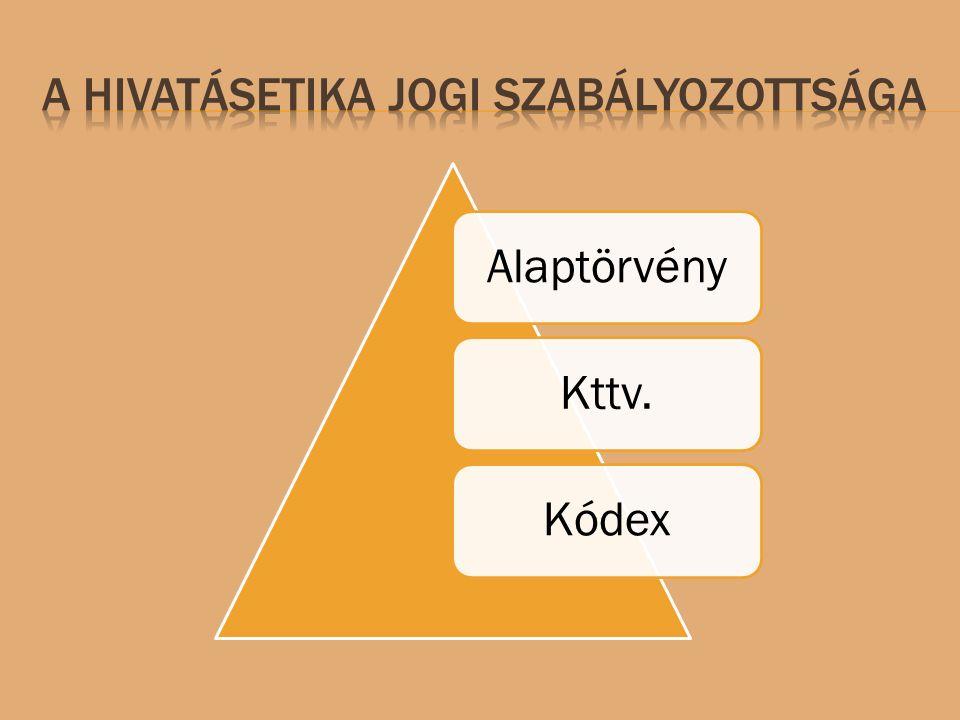 AlaptörvényKttv.Kódex