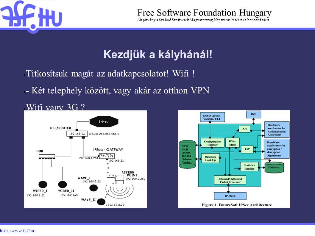 http://www.fsf.hu Free Software Foundation Hungary Alapítvány a Szabad Szoftverek Magyarországi Népszerüsítéséért és honosításáért Kezdjük a kályhánál.