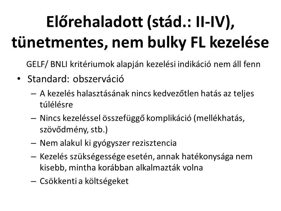 Előrehaladott (stád.: II-IV), tünetmentes, nem bulky FL kezelése GELF/ BNLI kritériumok alapján kezelési indikáció nem áll fenn Standard: obszerváció – A kezelés halasztásának nincs kedvezőtlen hatás az teljes túlélésre – Nincs kezeléssel összefüggő komplikáció (mellékhatás, szövődmény, stb.) – Nem alakul ki gyógyszer rezisztencia – Kezelés szükségessége esetén, annak hatékonysága nem kisebb, mintha korábban alkalmazták volna – Csökkenti a költségeket