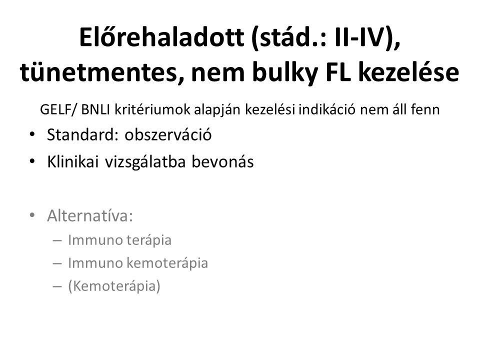 Előrehaladott (stád.: II-IV), tünetmentes, nem bulky FL kezelése GELF/ BNLI kritériumok alapján kezelési indikáció nem áll fenn Standard: obszerváció Klinikai vizsgálatba bevonás Alternatíva: – Immuno terápia – Immuno kemoterápia – (Kemoterápia)