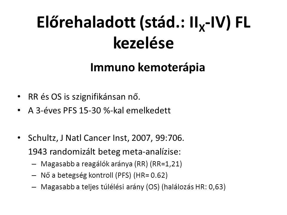 Előrehaladott (stád.: II X -IV) FL kezelése Immuno kemoterápia RR és OS is szignifikánsan nő.