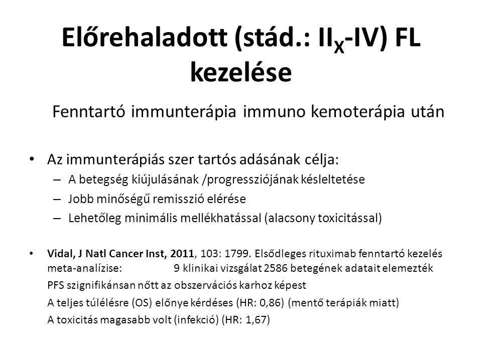 Előrehaladott (stád.: II X -IV) FL kezelése Fenntartó immunterápia immuno kemoterápia után Az immunterápiás szer tartós adásának célja: – A betegség kiújulásának /progressziójának késleltetése – Jobb minőségű remisszió elérése – Lehetőleg minimális mellékhatással (alacsony toxicitással) Vidal, J Natl Cancer Inst, 2011, 103: 1799.