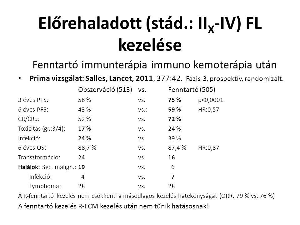 Előrehaladott (stád.: II X -IV) FL kezelése Fenntartó immunterápia immuno kemoterápia után Prima vizsgálat: Salles, Lancet, 2011, 377:42.