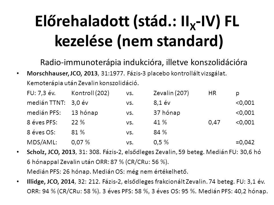 Előrehaladott (stád.: II X -IV) FL kezelése (nem standard) Radio-immunoterápia indukcióra, illetve konszolidációra Morschhauser, JCO, 2013, 31:1977.
