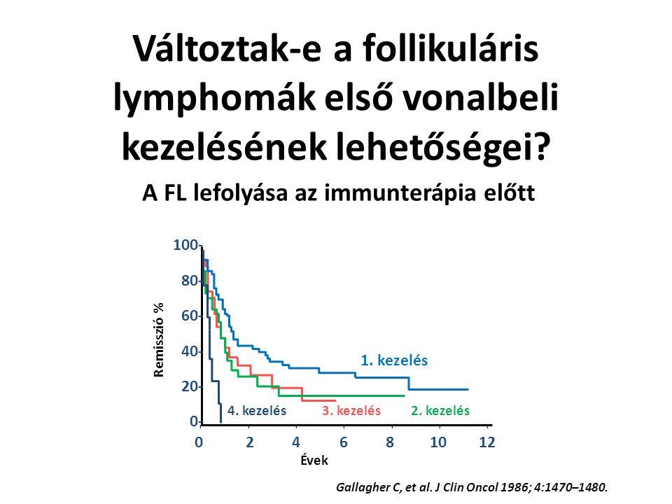 Előrehaladott (stád.: II X -IV) FL kezelése GELF/ BNLI kritériumok alapján kezelési indikáció fennáll Klinikai vizsgálatba bevonás: Standard kezelés: – Immunterápia alapú kemoterápia (BR, R-CHOP, R-CVP) + fenntartó immunterápia Alternatív kezelési lehetőség: – Immunterápia +/- fenntartó immunterápia – Kemoterápia + fenntartó immunterápia – Immuno kemoterápia / kemoterápia + RIT konszolidáció