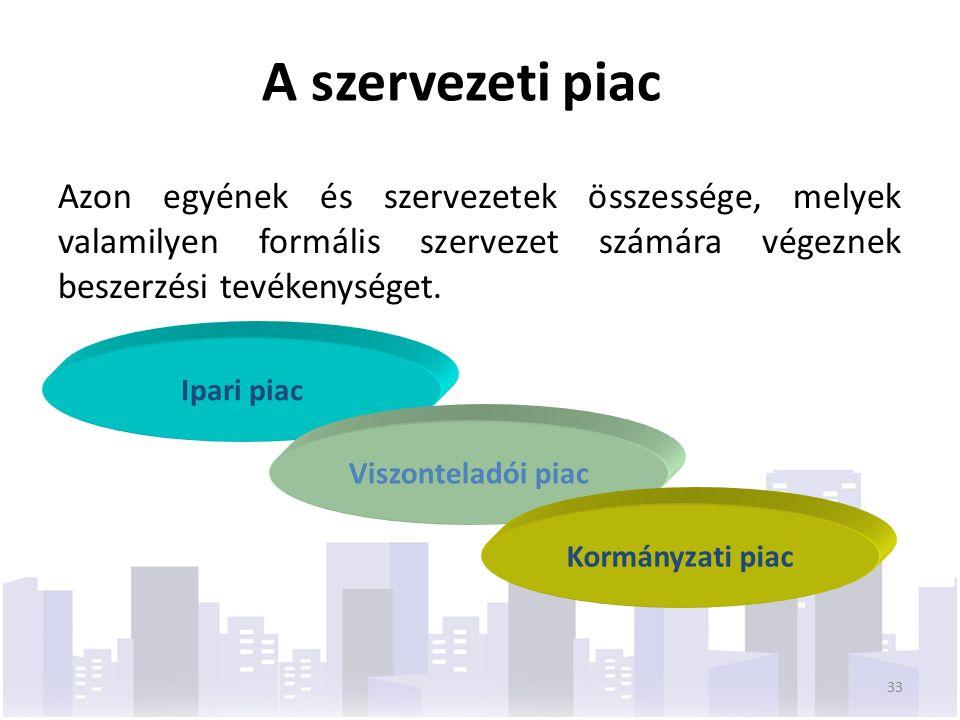 A szervezeti piac Azon egyének és szervezetek összessége, melyek valamilyen formális szervezet számára végeznek beszerzési tevékenységet.