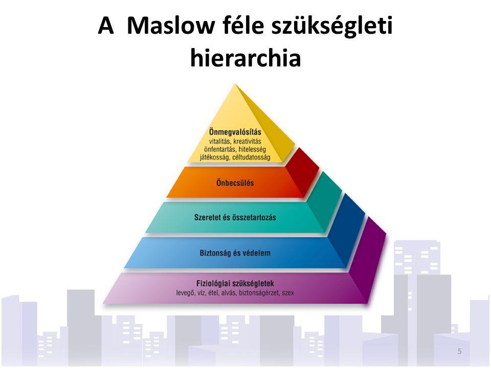 A Maslow féle szükségleti hierarchia 5