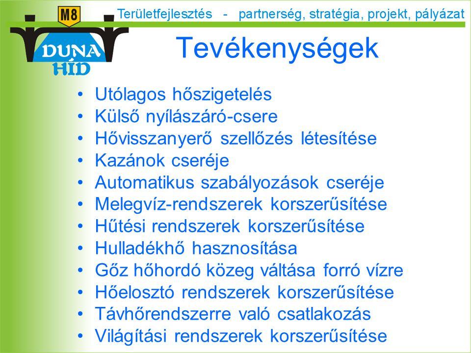 Tevékenységek Utólagos hőszigetelés Külső nyílászáró-csere Hővisszanyerő szellőzés létesítése Kazánok cseréje Automatikus szabályozások cseréje Melegv
