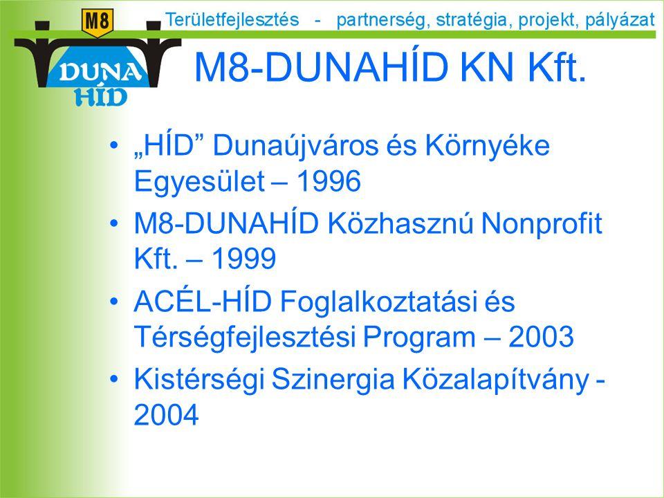 """M8-DUNAHÍD KN Kft. """"HÍD"""" Dunaújváros és Környéke Egyesület – 1996 M8-DUNAHÍD Közhasznú Nonprofit Kft. – 1999 ACÉL-HÍD Foglalkoztatási és Térségfejlesz"""