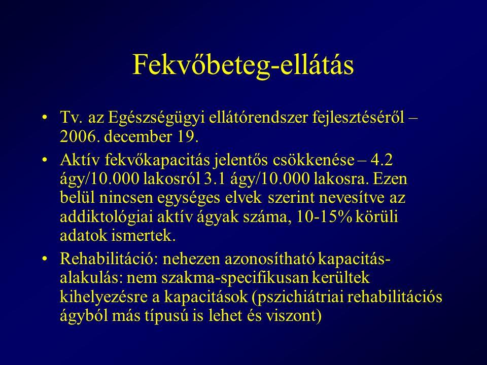 Fekvőbeteg-ellátás Tv. az Egészségügyi ellátórendszer fejlesztéséről – 2006.