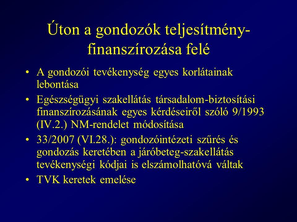 Úton a gondozók teljesítmény- finanszírozása felé A gondozói tevékenység egyes korlátainak lebontása Egészségügyi szakellátás társadalom-biztosítási finanszírozásának egyes kérdéseiről szóló 9/1993 (IV.2.) NM-rendelet módosítása 33/2007 (VI.28.): gondozóintézeti szűrés és gondozás keretében a járóbeteg-szakellátás tevékenységi kódjai is elszámolhatóvá váltak TVK keretek emelése