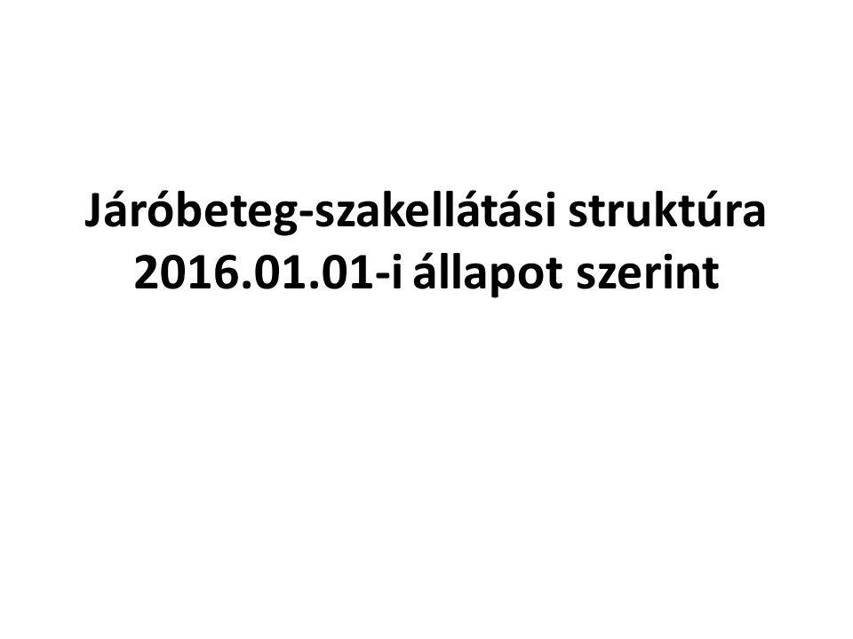 Járóbeteg-szakellátási struktúra 2016.01.01-i állapot szerint