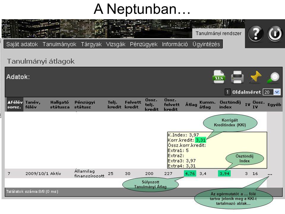 Korrigált Kreditindex (KKI) Súlyozott Tanulmányi Átlag Ösztöndíj Index Az egérmutatót a … fölé tartva jelenik meg a KKI-t tartalmazó ablak… A Neptunban…