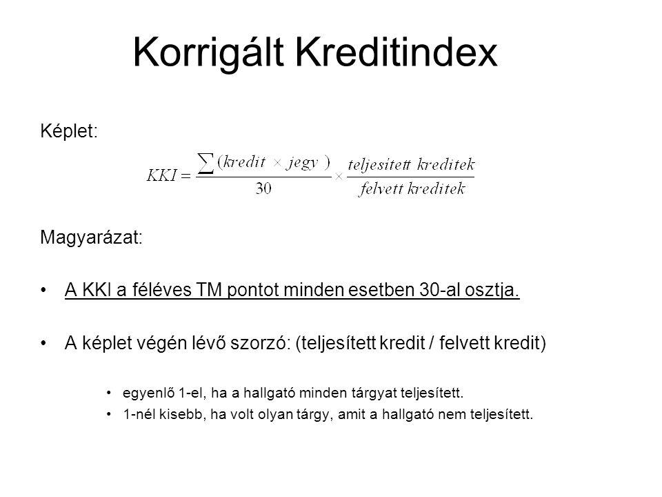 Korrigált Kreditindex Képlet: Magyarázat: A KKI a féléves TM pontot minden esetben 30-al osztja.