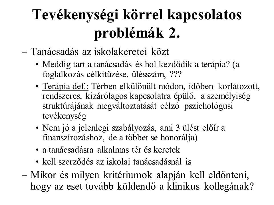 Tevékenységi körrel kapcsolatos problémák 2.