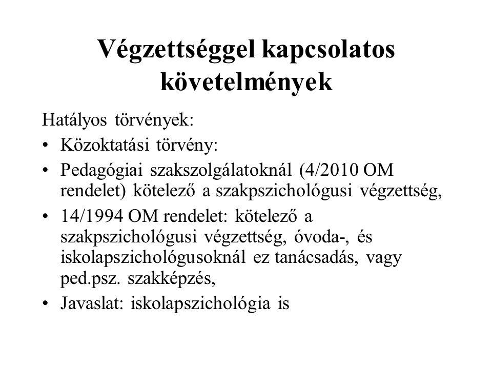 Végzettséggel kapcsolatos követelmények Hatályos törvények: Közoktatási törvény: Pedagógiai szakszolgálatoknál (4/2010 OM rendelet) kötelező a szakpszichológusi végzettség, 14/1994 OM rendelet: kötelező a szakpszichológusi végzettség, óvoda-, és iskolapszichológusoknál ez tanácsadás, vagy ped.psz.