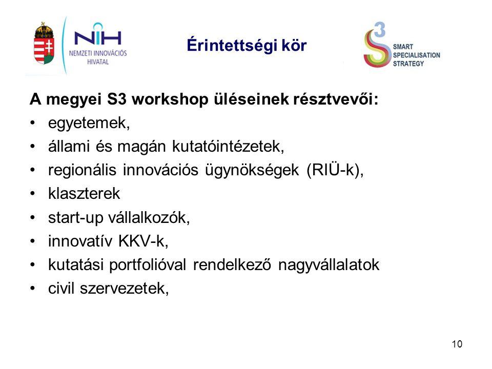 A megyei S3 workshop üléseinek résztvevői: egyetemek, állami és magán kutatóintézetek, regionális innovációs ügynökségek (RIÜ-k), klaszterek start-up vállalkozók, innovatív KKV-k, kutatási portfolióval rendelkező nagyvállalatok civil szervezetek, 10 Érintettségi kör