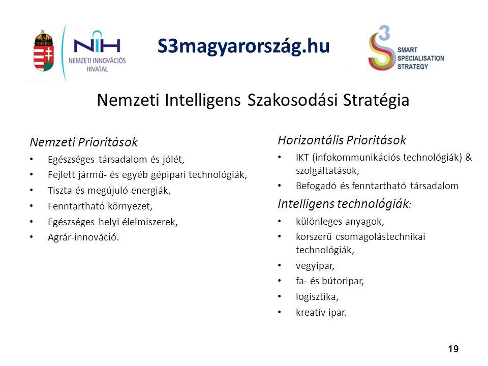 S3magyarország.hu Nemzeti Intelligens Szakosodási Stratégia Nemzeti Prioritások Egészséges társadalom és jólét, Fejlett jármű- és egyéb gépipari technológiák, Tiszta és megújuló energiák, Fenntartható környezet, Egészséges helyi élelmiszerek, Agrár-innováció.
