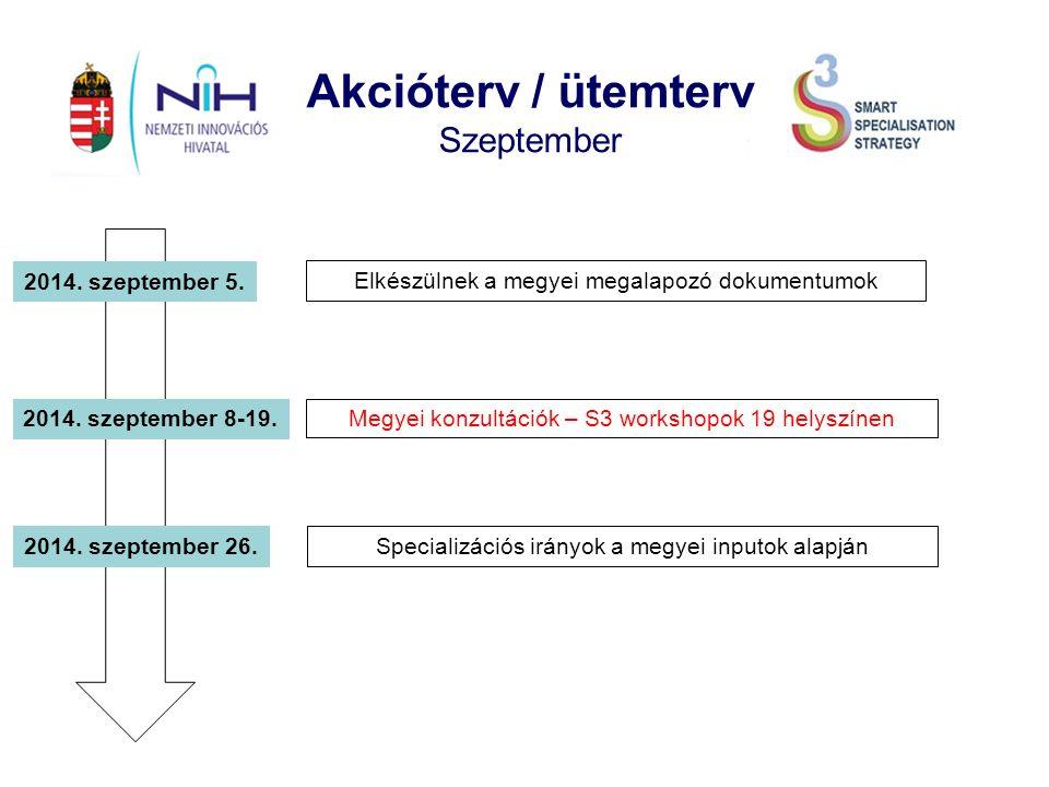 Akcióterv / ütemterv Szeptember 2014. szeptember 5.