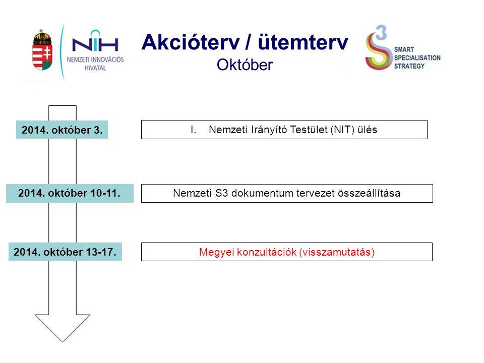 Akcióterv / ütemterv Október 2014. október 3. I.Nemzeti Irányító Testület (NIT) ülés 2014.
