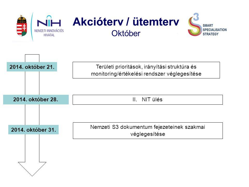 Akcióterv / ütemterv Október 2014. október 21.