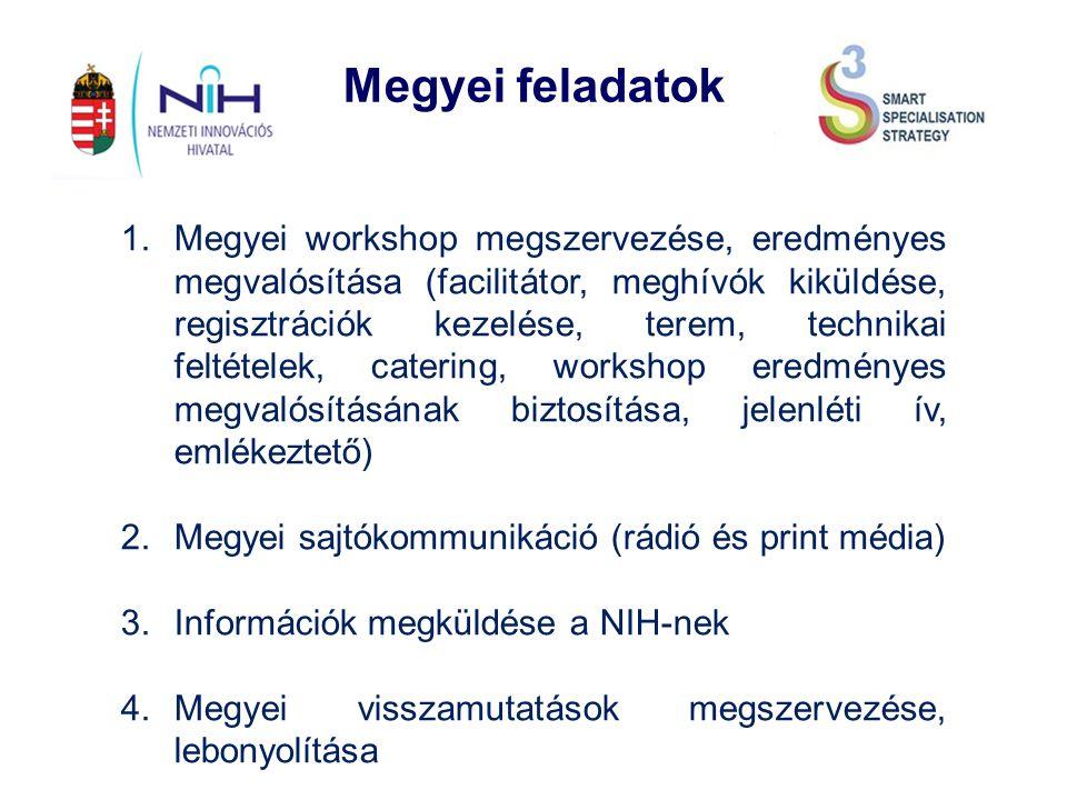 Megyei feladatok 1.Megyei workshop megszervezése, eredményes megvalósítása (facilitátor, meghívók kiküldése, regisztrációk kezelése, terem, technikai feltételek, catering, workshop eredményes megvalósításának biztosítása, jelenléti ív, emlékeztető) 2.Megyei sajtókommunikáció (rádió és print média) 3.Információk megküldése a NIH-nek 4.Megyei visszamutatások megszervezése, lebonyolítása