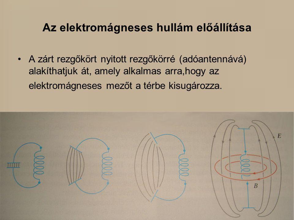 Az elektromágneses hullám fogalma Az elektromágneses hullámok tranzverzális hullámok, amelyek egymásra merőlegesen rezgő elektromos és mágneses mezőkből állnak.