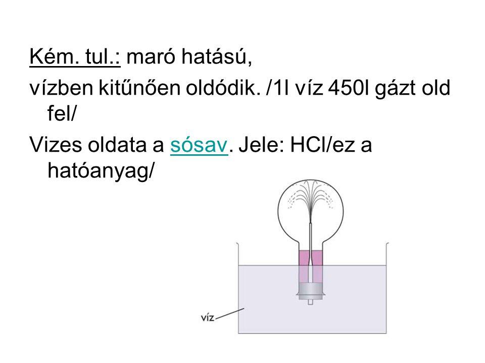 Kém. tul.: maró hatású, vízben kitűnően oldódik. /1l víz 450l gázt old fel/ Vizes oldata a sósav.
