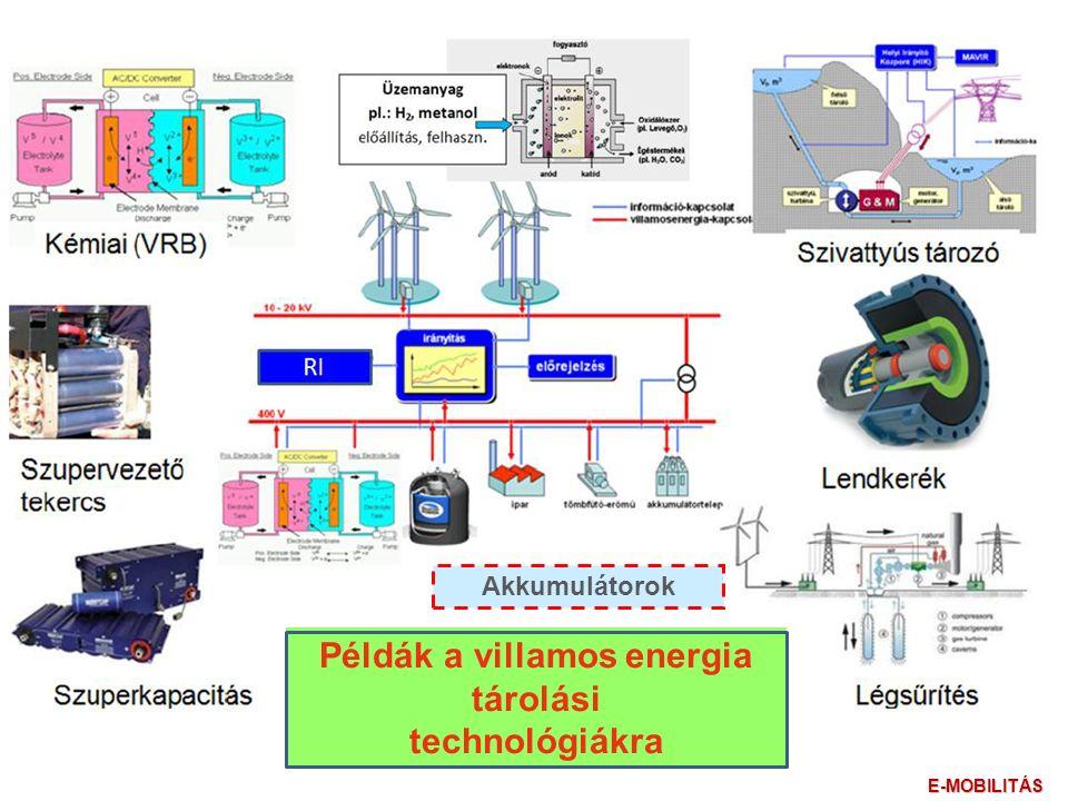 Példák a villamos energia tárolási technológiákra Akkumulátorok E-MOBILITÁS