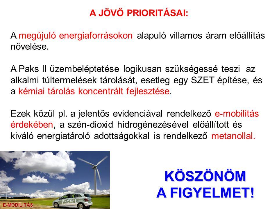 A JÖVŐ PRIORITÁSAI: A megújuló energiaforrásokon alapuló villamos áram előállítás növelése.