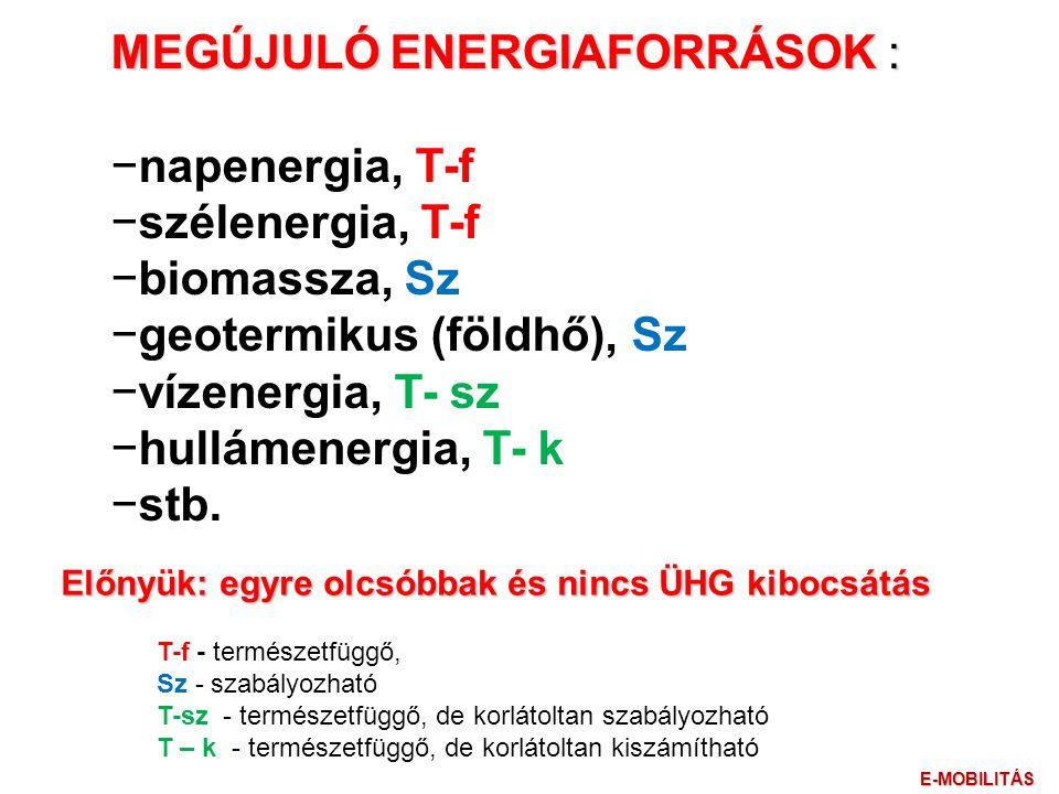 MEGÚJULÓ ENERGIAFORRÁSOK : −napenergia, T-f −szélenergia, T-f −biomassza, Sz −geotermikus (földhő), Sz −vízenergia, T- sz −hullámenergia, T- k −stb.