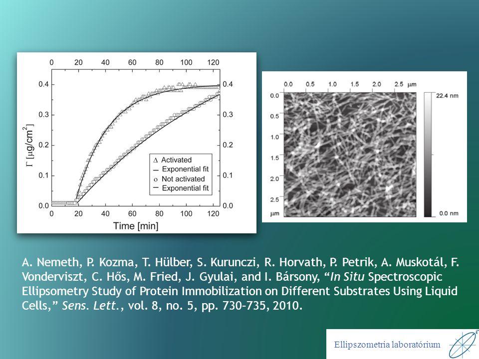 Ellipszometria laboratórium A. Nemeth, P. Kozma, T.