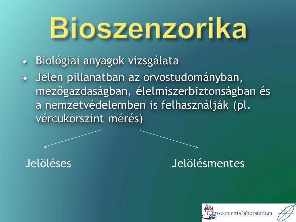 Ellipszometria laboratórium  Biológiai anyagok vizsgálata  Jelen pillanatban az orvostudományban, mezőgazdaságban, élelmiszerbiztonságban és a nemzetvédelemben is felhasználják (pl.