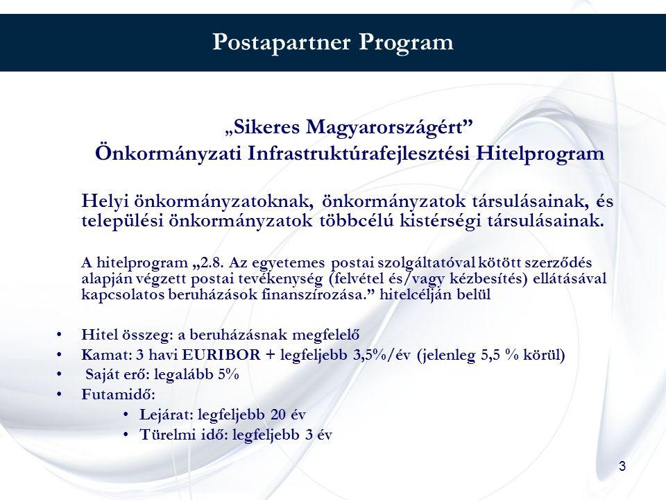 """3 Postapartner Program """" Sikeres Magyarországért Önkormányzati Infrastruktúrafejlesztési Hitelprogram Helyi önkormányzatoknak, önkormányzatok társulásainak, és települési önkormányzatok többcélú kistérségi társulásainak."""