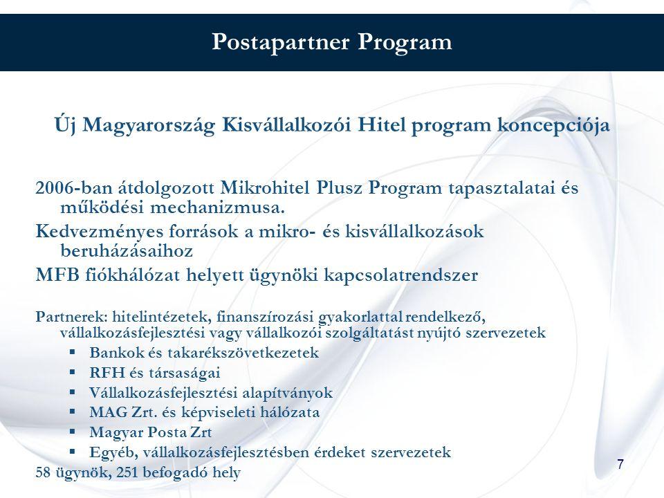 7 Postapartner Program 2006-ban átdolgozott Mikrohitel Plusz Program tapasztalatai és működési mechanizmusa. Kedvezményes források a mikro- és kisváll