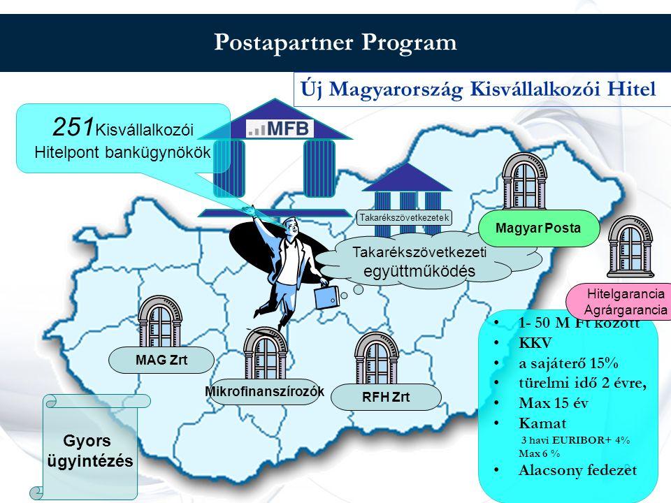 8 Postapartner Program 1- 50 M Ft között KKV a sajáterő 15% türelmi idő 2 évre, Max 15 év Kamat 3 havi EURIBOR+ 4% Max 6 % Alacsony fedezet MAG Zrt Mi