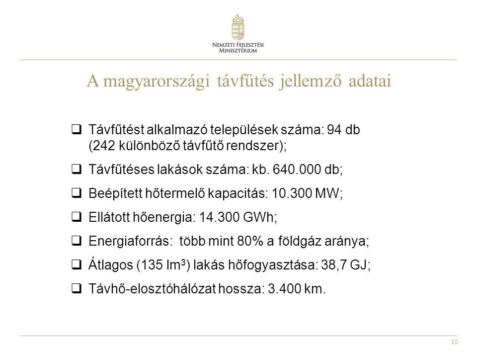 10 A magyarországi távfűtés jellemző adatai  Távfűtést alkalmazó települések száma: 94 db (242 különböző távfűtő rendszer);  Távfűtéses lakások száma: kb.