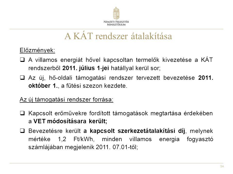 14 A KÁT rendszer átalakítása Előzmények:  A villamos energiát hővel kapcsoltan termelők kivezetése a KÁT rendszerből 2011.