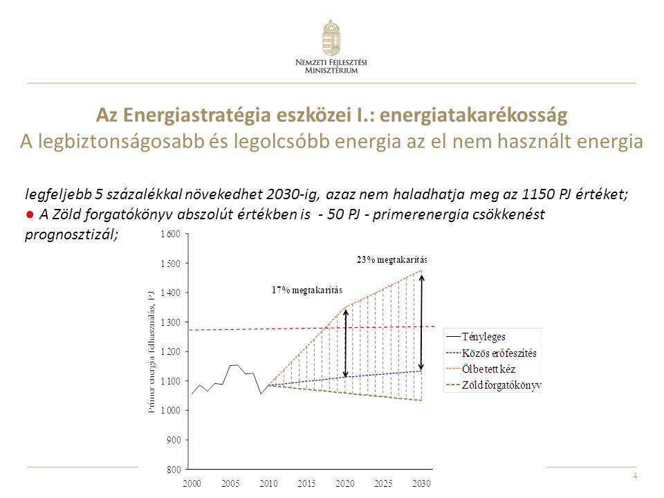 4 ● Az Energiastratégia szerint a 2010-es 1085 PJ hazai primer energia felhasználás legfeljebb 5 százalékkal növekedhet 2030-ig, azaz nem haladhatja meg az 1150 PJ értéket; ● A Zöld forgatókönyv abszolút értékben is - 50 PJ - primerenergia csökkenést prognosztizál; Az Energiastratégia eszközei I.: energiatakarékosság A legbiztonságosabb és legolcsóbb energia az el nem használt energia