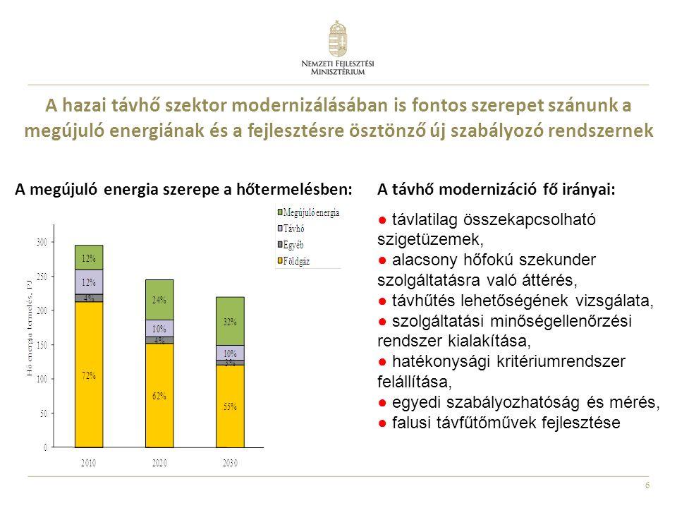 6 A megújuló energia szerepe a hőtermelésben: A hazai távhő szektor modernizálásában is fontos szerepet szánunk a megújuló energiának és a fejlesztésre ösztönző új szabályozó rendszernek A távhő modernizáció fő irányai: ● távlatilag összekapcsolható szigetüzemek, ● alacsony hőfokú szekunder szolgáltatásra való áttérés, ● távhűtés lehetőségének vizsgálata, ● szolgáltatási minőségellenőrzési rendszer kialakítása, ● hatékonysági kritériumrendszer felállítása, ● egyedi szabályozhatóság és mérés, ● falusi távfűtőművek fejlesztése