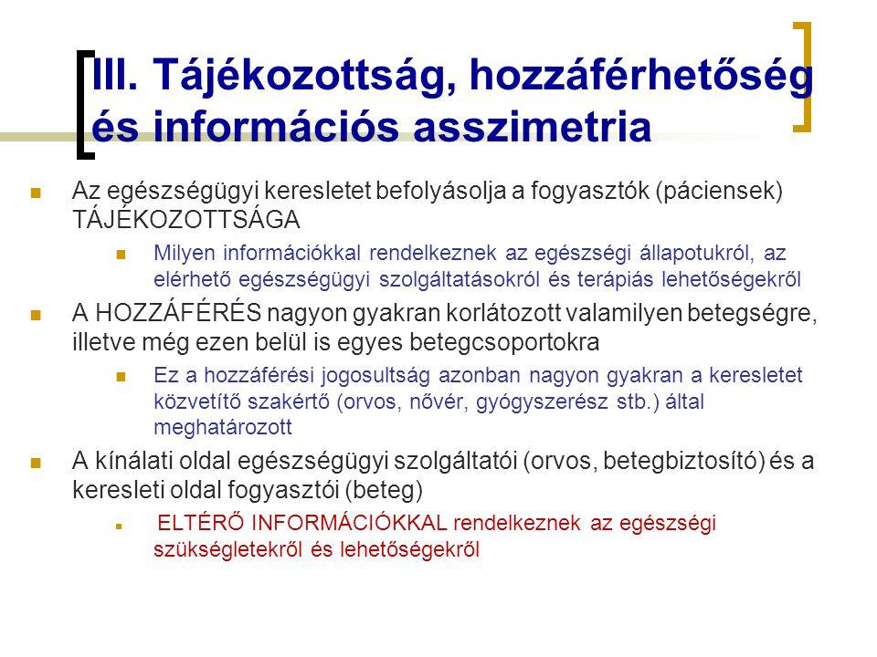 III. Tájékozottság, hozzáférhetőség és információs asszimetria Az egészségügyi keresletet befolyásolja a fogyasztók (páciensek) TÁJÉKOZOTTSÁGA Milyen