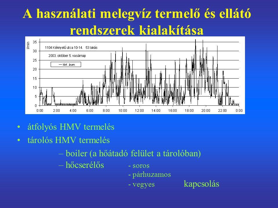 A használati melegvíz termelő és ellátó rendszerek kialakítása átfolyós HMV termelés tárolós HMV termelés –boiler (a hőátadó felület a tárolóban) –hőcserélős - soros - párhuzamos - vegyes kapcsolás