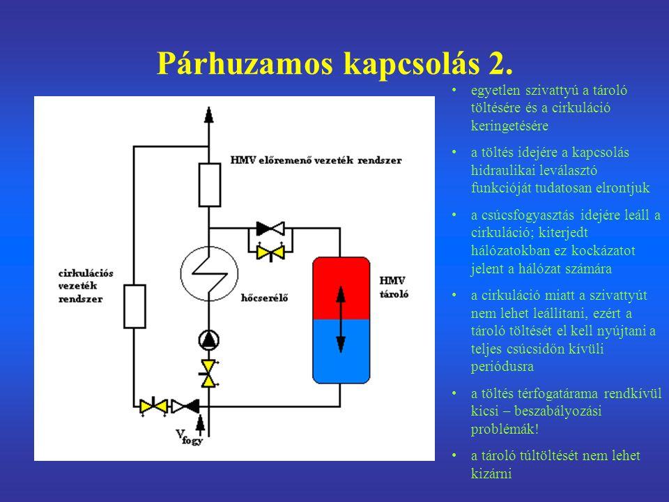 Párhuzamos kapcsolás 2. egyetlen szivattyú a tároló töltésére és a cirkuláció keringetésére a töltés idejére a kapcsolás hidraulikai leválasztó funkci